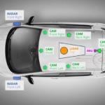 [CT Review]  테슬라, 자율주행 자동차에 대한 사람들의 인식 변화