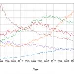 [CT OPINION] 공개 소프트웨어 (오픈소스) 생태계와 역사